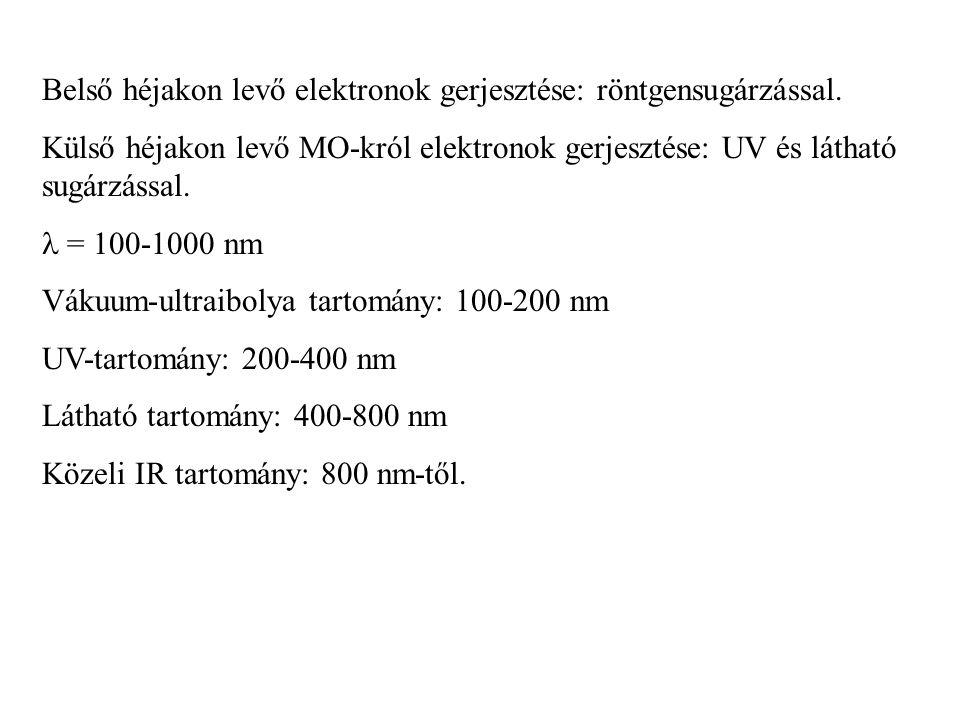 Belső héjakon levő elektronok gerjesztése: röntgensugárzással. Külső héjakon levő MO-król elektronok gerjesztése: UV és látható sugárzással. = 100-100