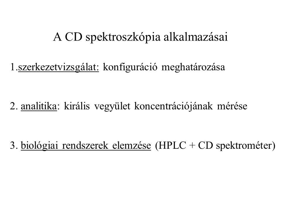 A CD spektroszkópia alkalmazásai 1.szerkezetvizsgálat: konfiguráció meghatározása 2. analitika: királis vegyület koncentrációjának mérése 3. biológiai