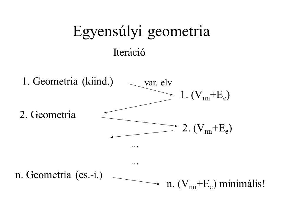 Egyensúlyi geometria Iteráció 1. Geometria (kiind.) 1. (V nn +E e ) 2. Geometria 2. (V nn +E e ) n. (V nn +E e ) minimális! n. Geometria (es.-i.) ···