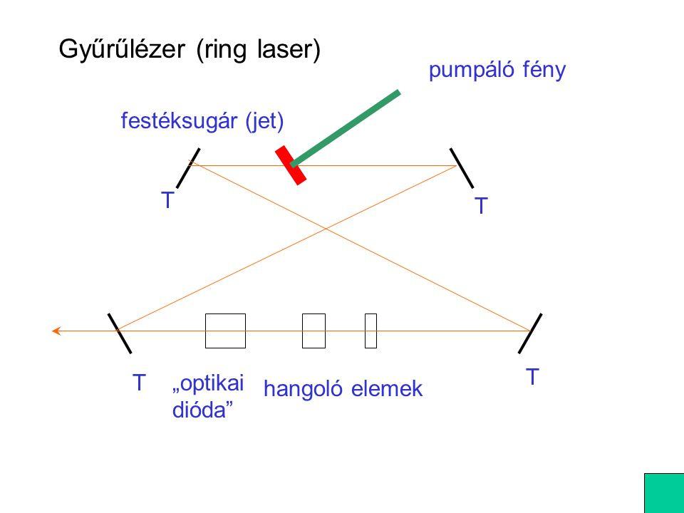 """pumpáló fény T T T T festéksugár (jet) """"optikai dióda"""" hangoló elemek Gyűrűlézer (ring laser)"""