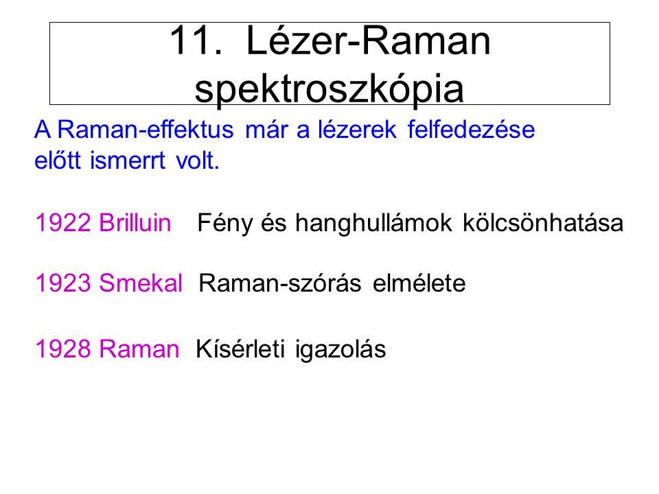 11. Lézer-Raman spektroszkópia A Raman-effektus már a lézerek felfedezése előtt ismerrt volt. 1922 Brilluin Fény és hanghullámok kölcsönhatása 1923 Sm
