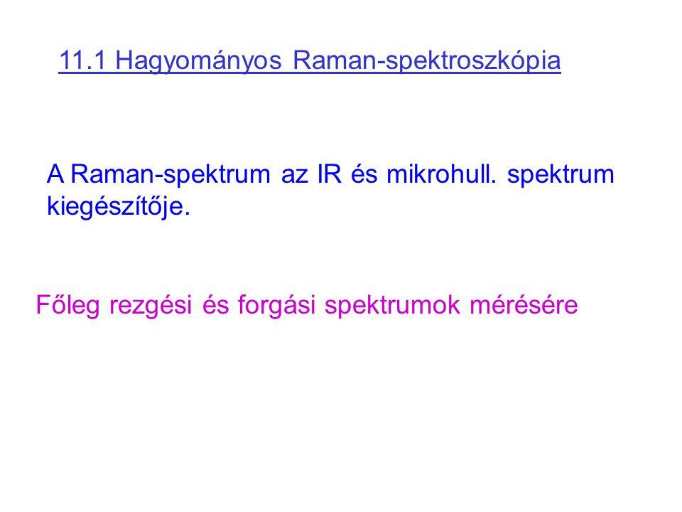 A Raman-spektrum az IR és mikrohull. spektrum kiegészítője. Főleg rezgési és forgási spektrumok mérésére 11.1 Hagyományos Raman-spektroszkópia