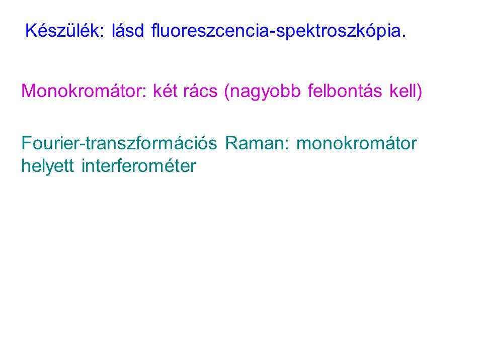 Készülék: lásd fluoreszcencia-spektroszkópia. Monokromátor: két rács (nagyobb felbontás kell) Fourier-transzformációs Raman: monokromátor helyett inte