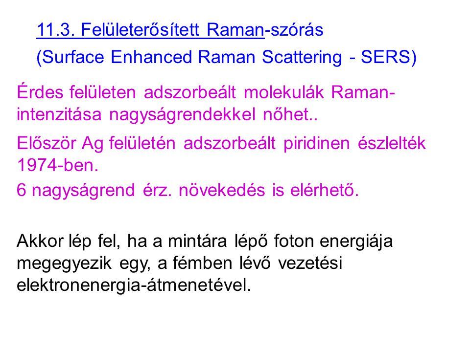 11.3. Felületerősített Raman-szórás (Surface Enhanced Raman Scattering - SERS) Érdes felületen adszorbeált molekulák Raman- intenzitása nagyságrendekk