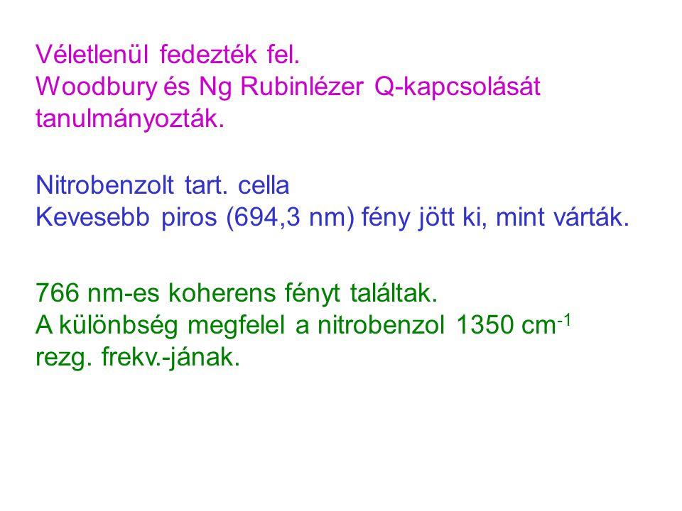 Véletlenül fedezték fel. Woodbury és Ng Rubinlézer Q-kapcsolását tanulmányozták. Nitrobenzolt tart. cella Kevesebb piros (694,3 nm) fény jött ki, mint