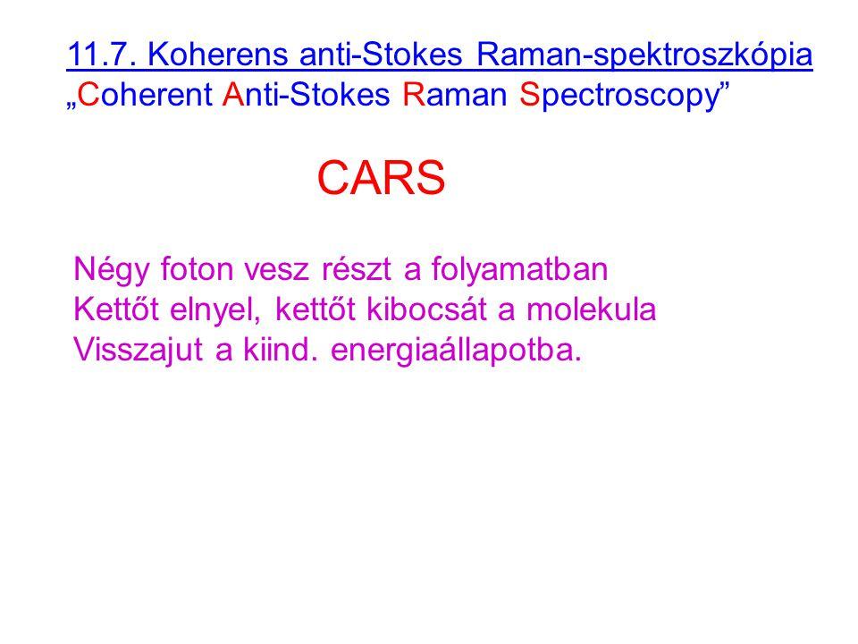 """11.7. Koherens anti-Stokes Raman-spektroszkópia """"Coherent Anti-Stokes Raman Spectroscopy"""" CARS Négy foton vesz részt a folyamatban Kettőt elnyel, kett"""