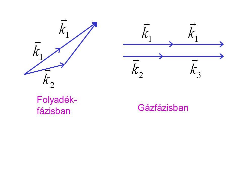 Folyadék- fázisban Gázfázisban