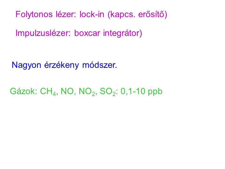 Folytonos lézer: lock-in (kapcs. erősítő) Impulzuslézer: boxcar integrátor) Nagyon érzékeny módszer. Gázok: CH 4, NO, NO 2, SO 2 : 0,1-10 ppb