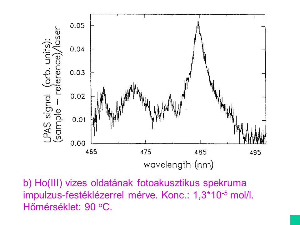 b) Ho(III) vizes oldatának fotoakusztikus spekruma impulzus-festéklézerrel mérve. Konc.: 1,3*10 -5 mol/l. Hőmérséklet: 90 o C.