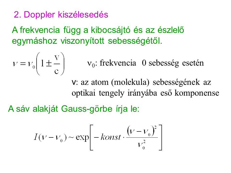 2. Doppler kiszélesedés A frekvencia függ a kibocsájtó és az észlelő egymáshoz viszonyított sebességétől. A sáv alakját Gauss-görbe írja le: 0 : frekv