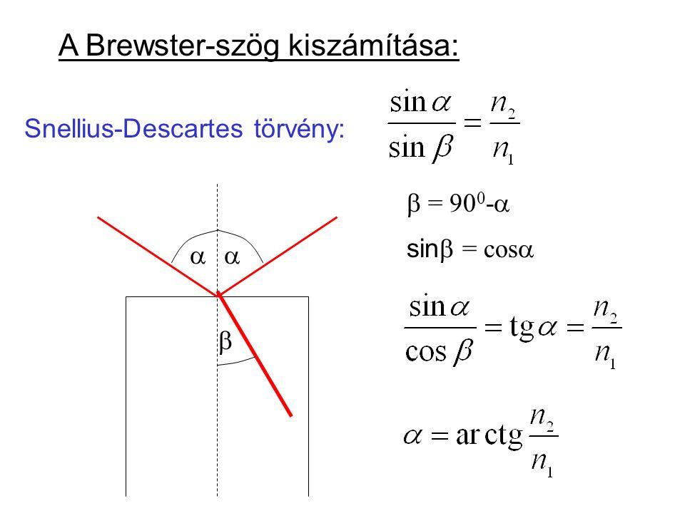 A Brewster-szög kiszámítása: Snellius-Descartes törvény:  = 90 0 -  sin  = cos   