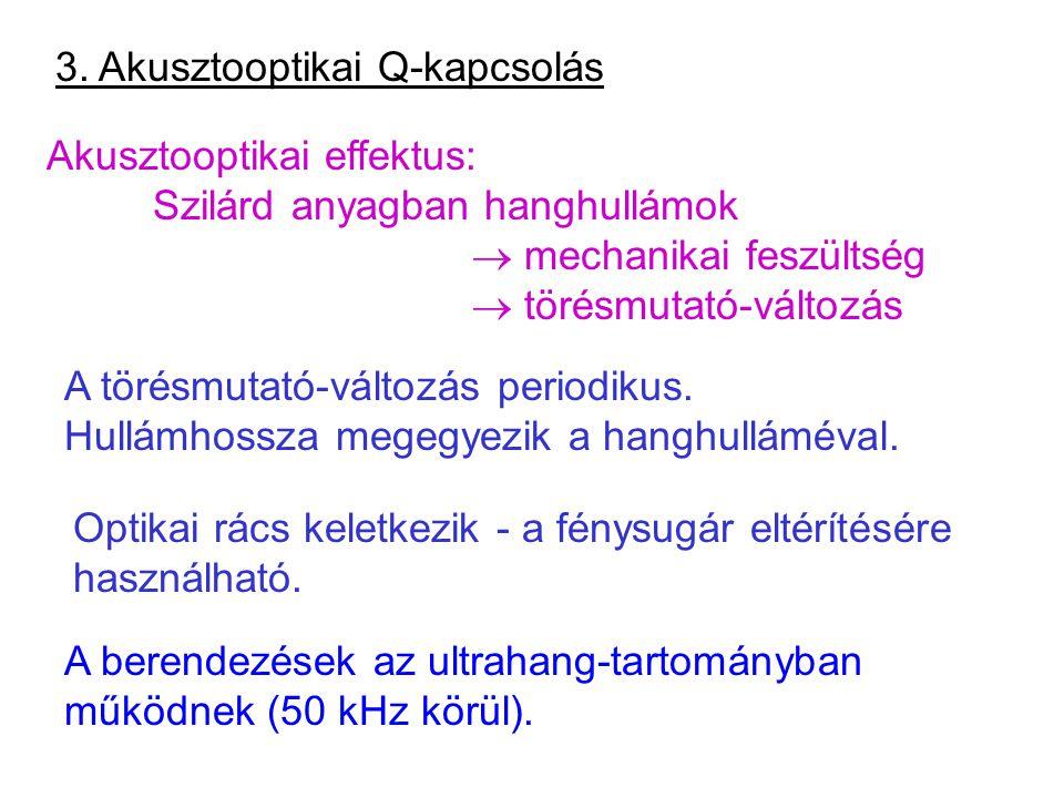 3. Akusztooptikai Q-kapcsolás Akusztooptikai effektus: Szilárd anyagban hanghullámok  mechanikai feszültség  törésmutató-változás A törésmutató-vált
