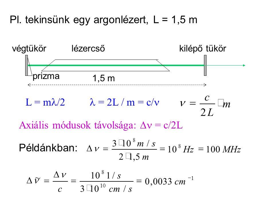 Pl. tekinsünk egy argonlézert, L = 1,5 m végtükörlézercsőkilépő tükör prizma 1,5 m Axiális módusok távolsága:  = c/2L L = m /2  = 2L / m = c/ m L c