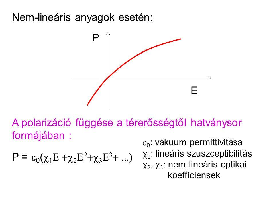 Nem-lineáris anyagok esetén: E P A polarizáció függése a térerősségtől hatványsor formájában : P =  0 (             0 : vákuum p