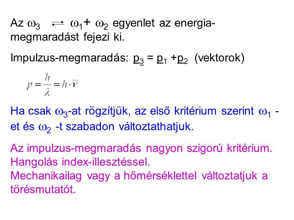 Impulzus-megmaradás: p 3 = p 1 +p 2 (vektorok) Az  3  1 +  2 egyenlet az energia- megmaradást fejezi ki. Ha csak  3 -at rögzítjük, az első kritéri