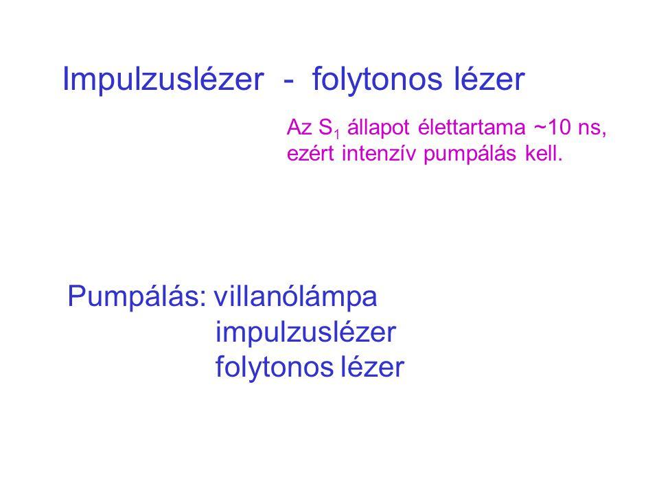 7.6.Frekvencia-kettőzés (frekvencia- többszörözés) Nagyon hasznos a lézerterchnikában.