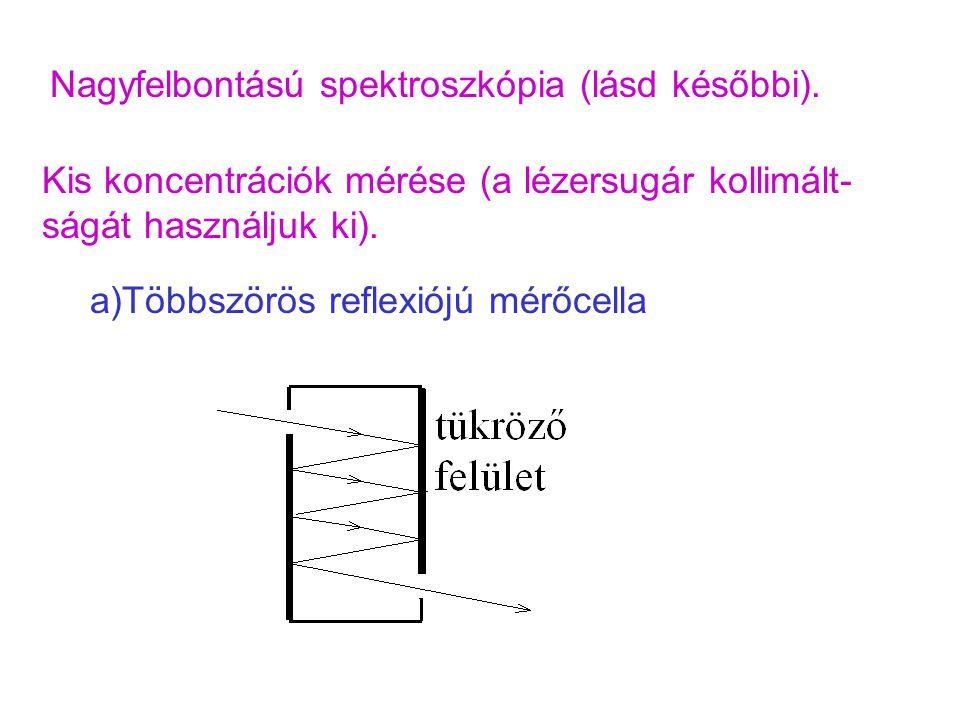 Kis koncentrációk mérése (a lézersugár kollimált- ságát használjuk ki). a)Többszörös reflexiójú mérőcella Nagyfelbontású spektroszkópia (lásd későbbi)