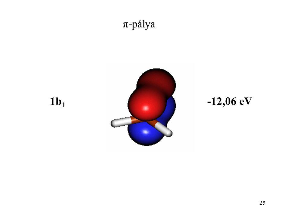 25 1b 1 -12,06 eV π-pálya
