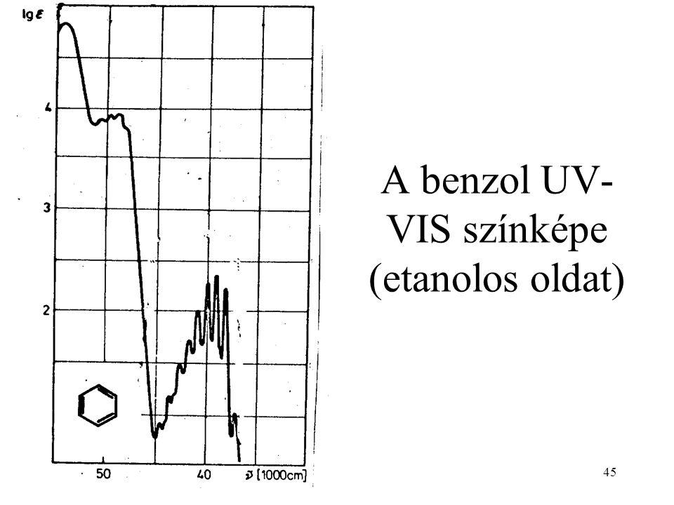 45 A benzol UV- VIS színképe (etanolos oldat)