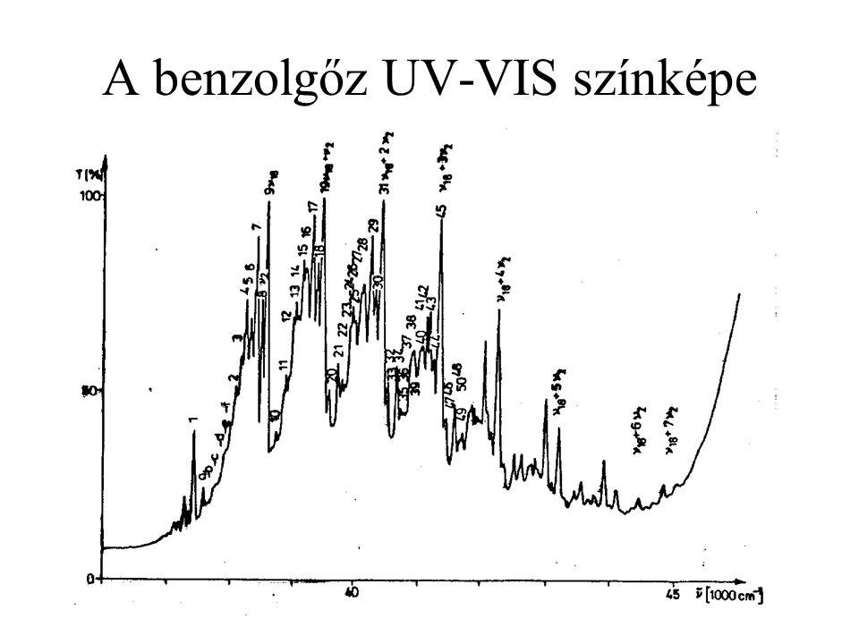 46 A benzolgőz UV-VIS színképe