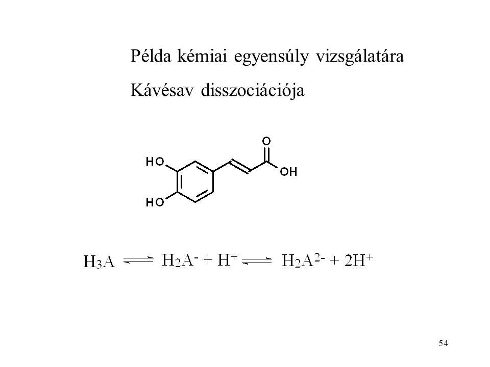 54 Példa kémiai egyensúly vizsgálatára Kávésav disszociációja