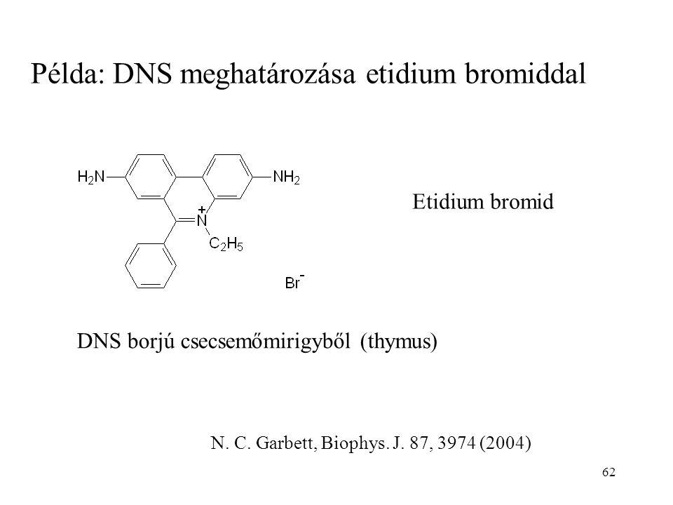 62 Példa: DNS meghatározása etidium bromiddal Etidium bromid N. C. Garbett, Biophys. J. 87, 3974 (2004) DNS borjú csecsemőmirigyből (thymus)