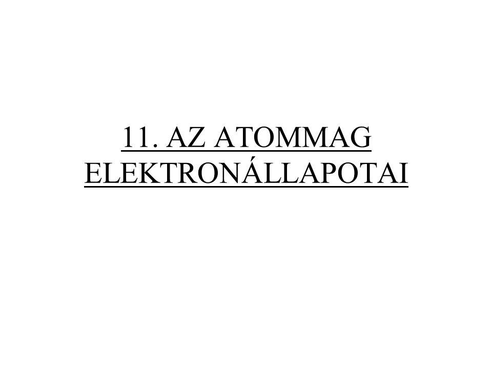 Etil-benzol 1 H NMR-spektruma M I H1 M I H2 M I H3 E HH +1/2+1/2+1/2+3/2 J HH +1/2+1/2-1/2+1/2 J HH +1/2-1/2+1/2+1/2 J HH -1/2+1/2+1/2+1/2 J HH +1/2-1/2-1/2-1/2 J HH -1/2+1/2-1/2-1/2 J HH -1/2-1/2+1/2-1/2 J HH -1/2-1/2-1/2-3/2 J HH Felhasadások a CH 2 -csoport jelében (a CH 3 csoport okozza)
