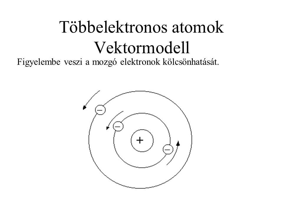 Többelektronos atomok Vektormodell Figyelembe veszi a mozgó elektronok kölcsönhatását.