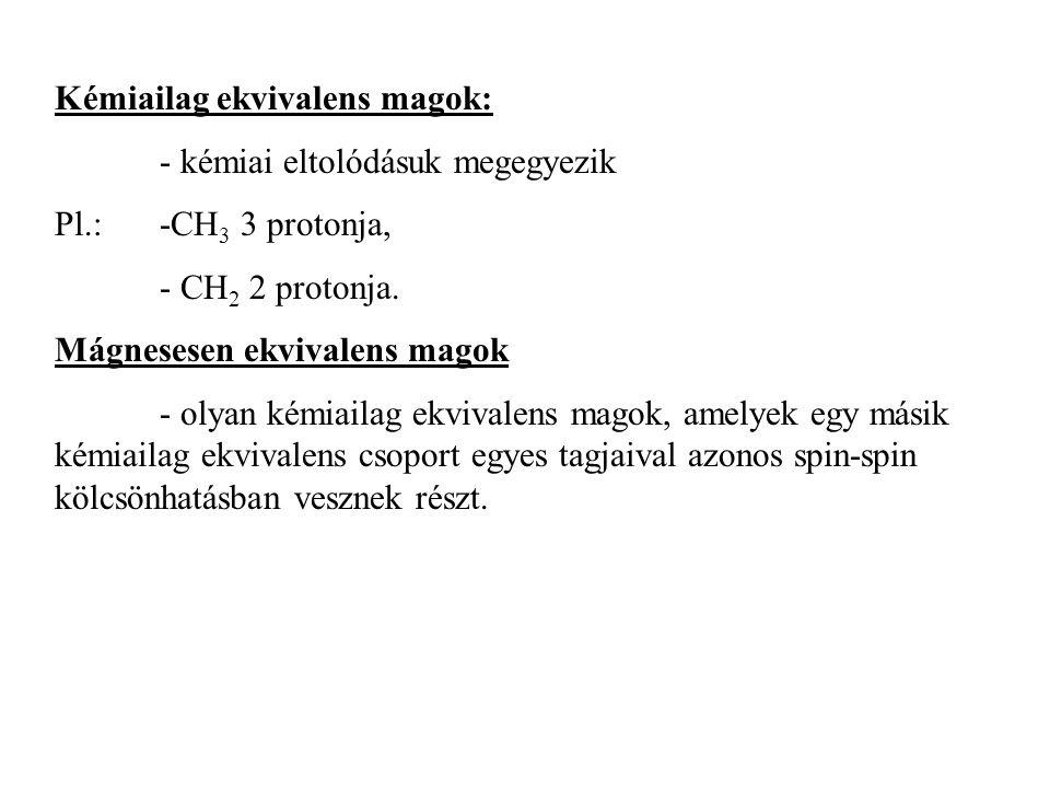 Kémiailag ekvivalens magok: - kémiai eltolódásuk megegyezik Pl.: -CH 3 3 protonja, - CH 2 2 protonja. Mágnesesen ekvivalens magok - olyan kémiailag ek