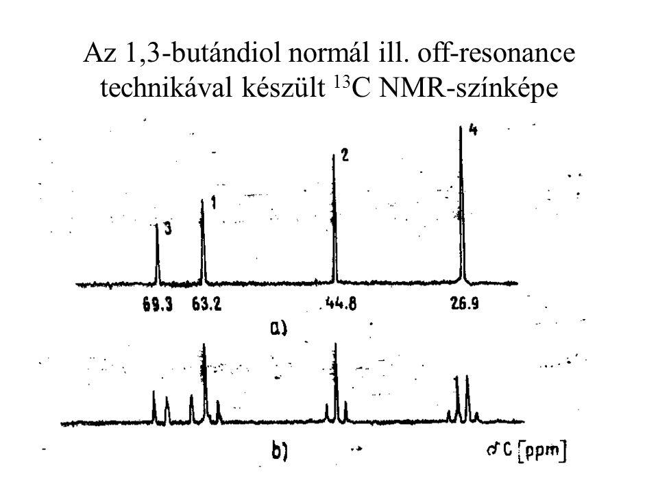 Az 1,3-butándiol normál ill. off-resonance technikával készült 13 C NMR-színképe