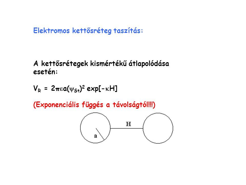 Elektromos kettősréteg taszítás: A kettősrétegek kismértékű átlapolódása esetén: V R = 2π  a(  St ) 2 exp[-  H] (Exponenciális függés a távolságtól