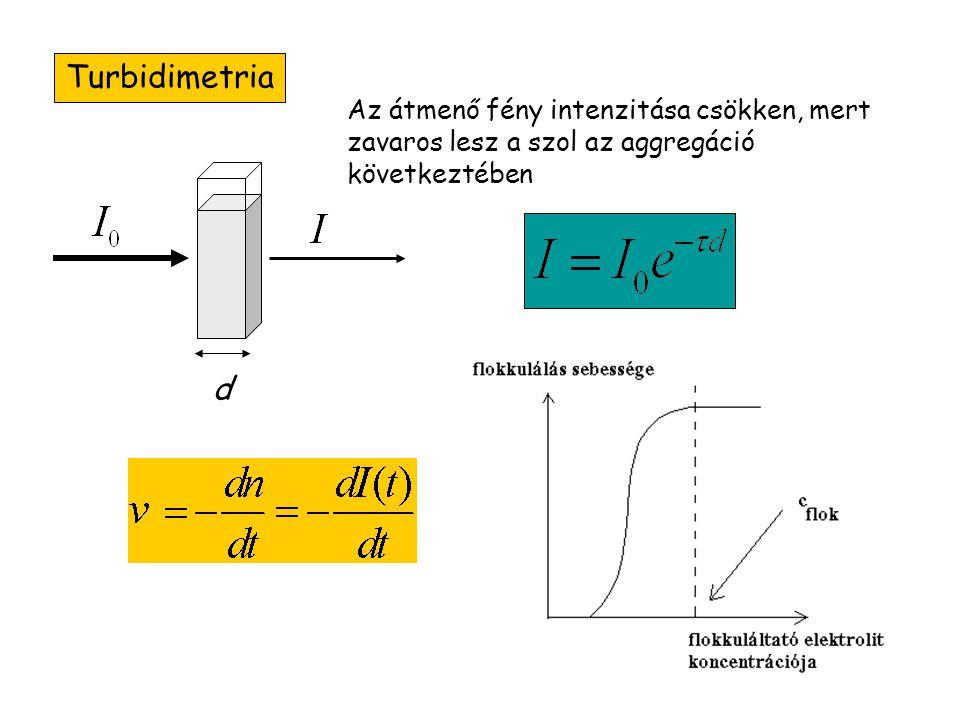 Turbidimetria d Az átmenő fény intenzitása csökken, mert zavaros lesz a szol az aggregáció következtében