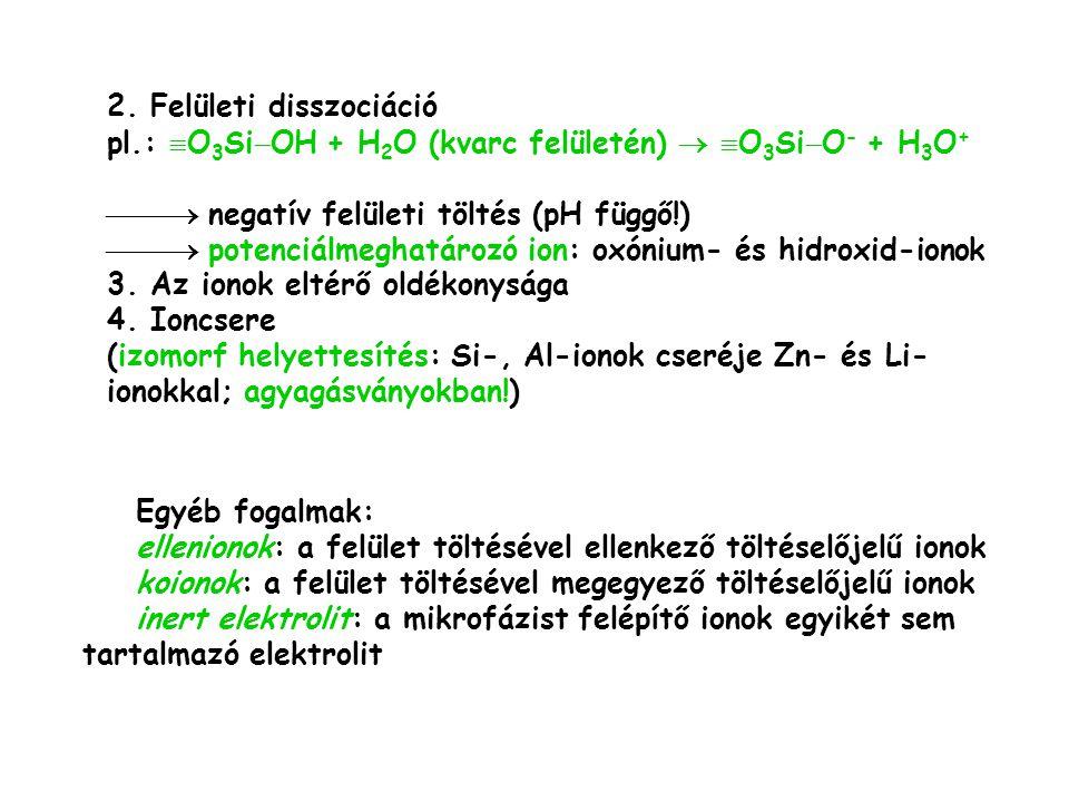 2. Felületi disszociáció pl.:  O 3 Si  OH + H 2 O (kvarc felületén)   O 3 Si  O - + H 3 O +  negatív felületi töltés (pH függő!)  potenciál