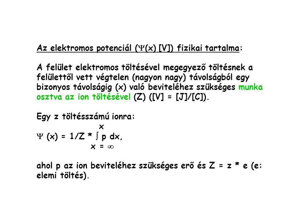 Az elektromos potenciál (  (x) [V]) fizikai tartalma: A felület elektromos töltésével megegyező töltésnek a felülettől vett végtelen (nagyon nagy) tá
