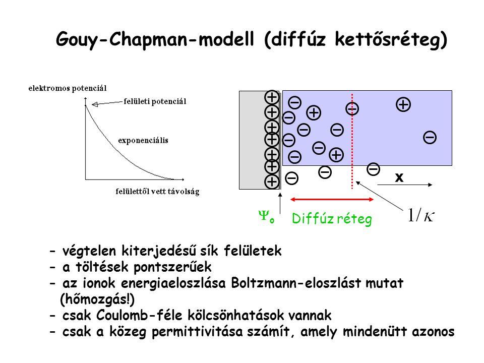 Gouy-Chapman-modell (diffúz kettősréteg) x - végtelen kiterjedésű sík felületek - a töltések pontszerűek - az ionok energiaeloszlása Boltzmann-eloszlá