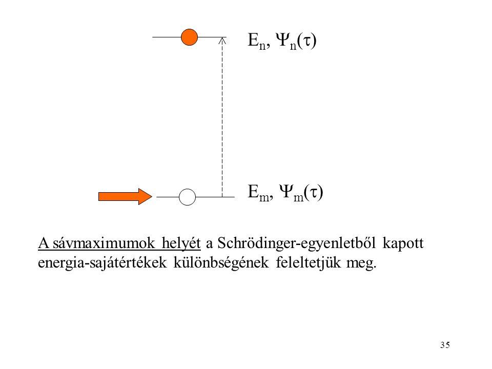E m,  m (  ) E n,  n (  ) A sávmaximumok helyét a Schrödinger-egyenletből kapott energia-sajátértékek különbségének feleltetjük meg. 35