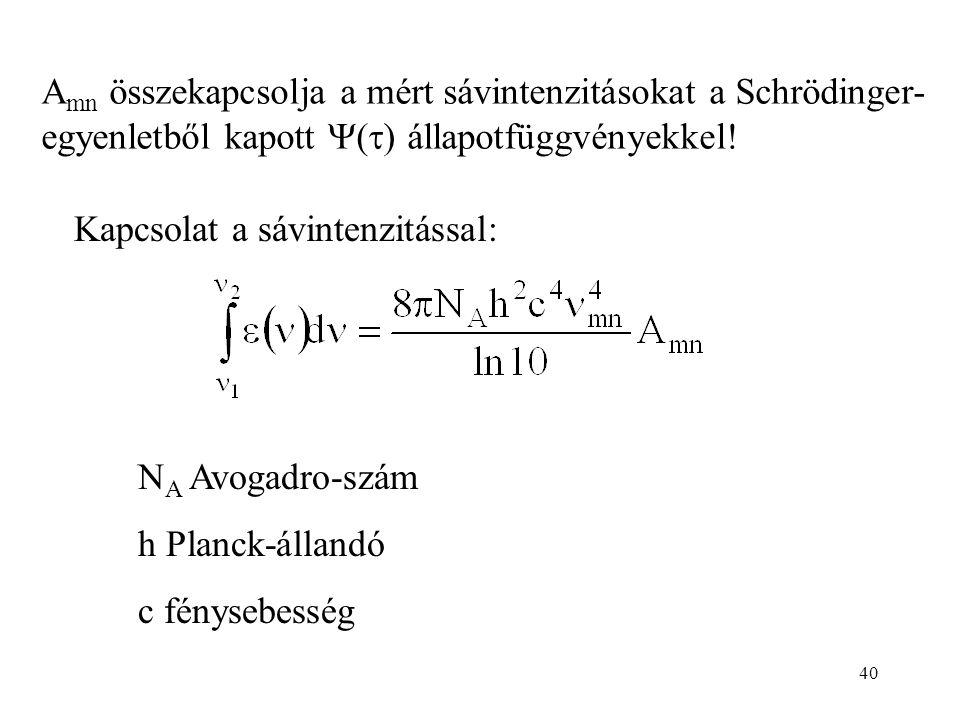 A mn összekapcsolja a mért sávintenzitásokat a Schrödinger- egyenletből kapott  (  ) állapotfüggvényekkel! Kapcsolat a sávintenzitással: N A Avogadr
