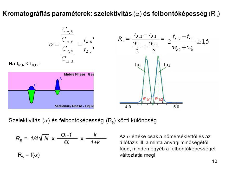 10 Kromatográfiás paraméterek: szelektivitás (  ) és felbontóképesség (R s ) Szelektivitás (  ) és felbontóképesség (R s ) közti különbség Az  érté
