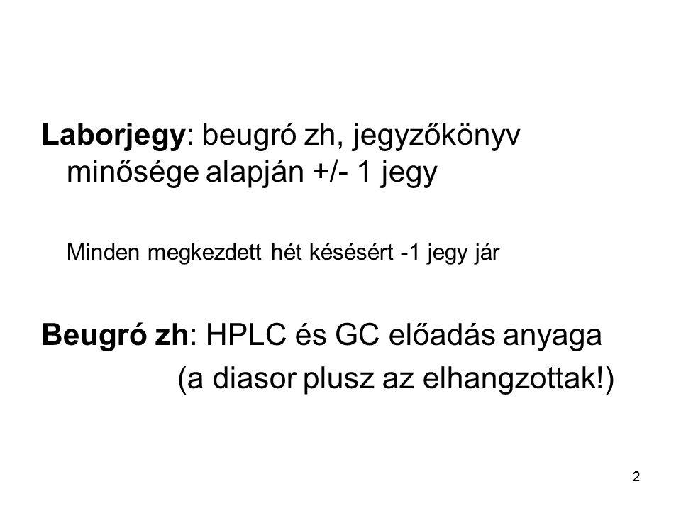 2 Laborjegy: beugró zh, jegyzőkönyv minősége alapján +/- 1 jegy Minden megkezdett hét késésért -1 jegy jár Beugró zh: HPLC és GC előadás anyaga (a dia