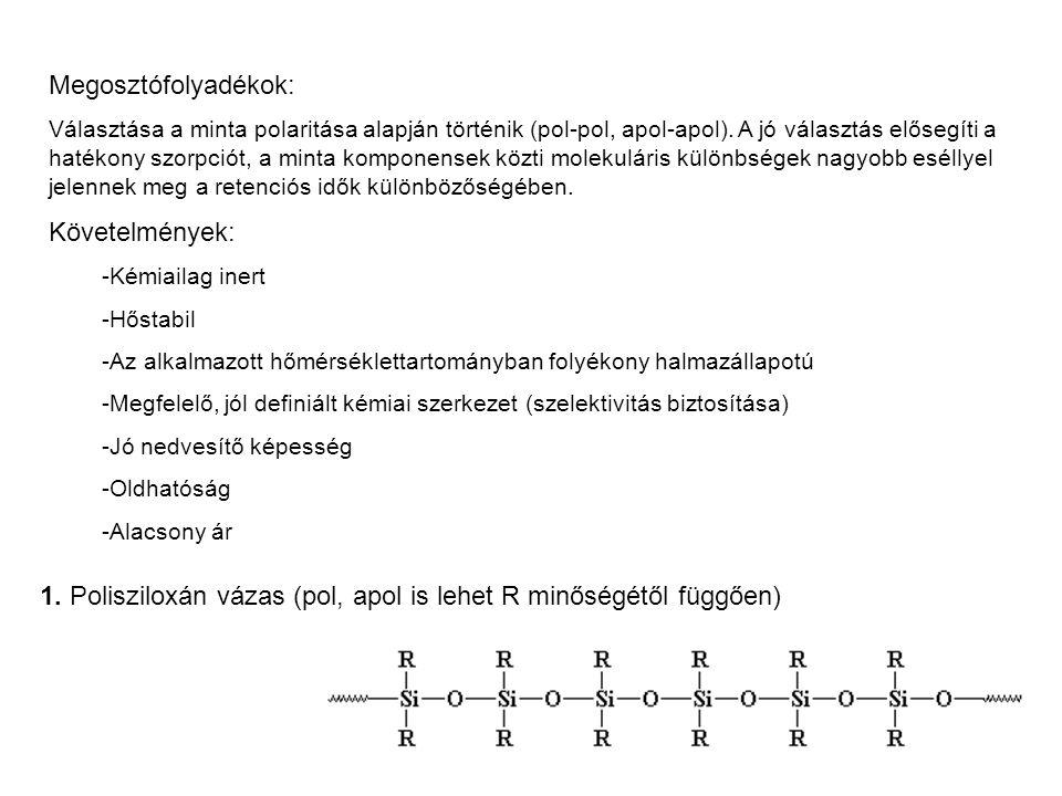 6 Megosztófolyadékok: Választása a minta polaritása alapján történik (pol-pol, apol-apol). A jó választás elősegíti a hatékony szorpciót, a minta komp