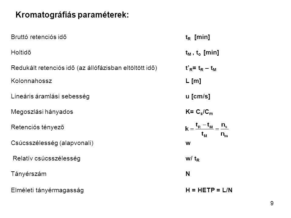 9 Kromatográfiás paraméterek: Bruttó retenciós időt R [min] Holtidőt M, t o [min] Redukált retenciós idő (az állófázisban eltöltött idő)t' R = t R – t
