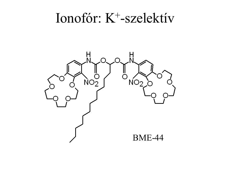 Ionofór: K + -szelektív BME-44
