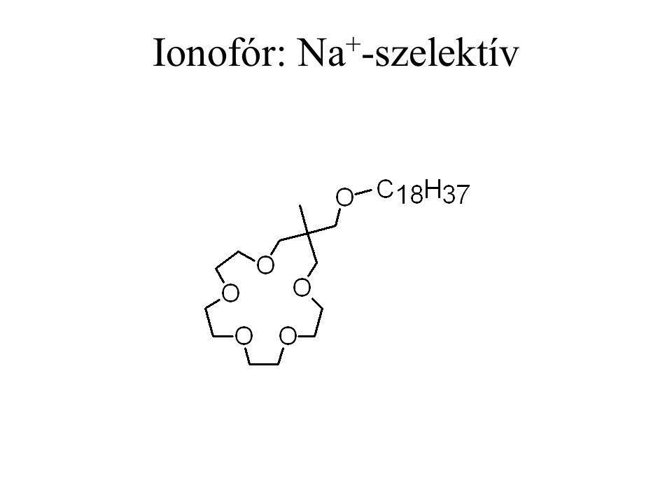 Ionofór: Na + -szelektív