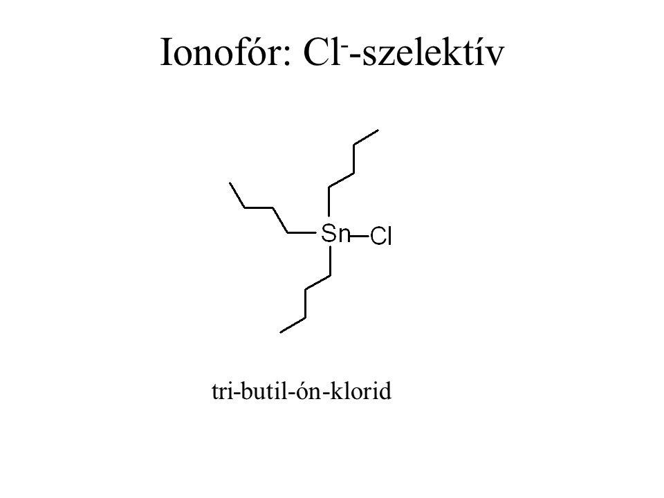 Ionofór: Cl - -szelektív tri-butil-ón-klorid