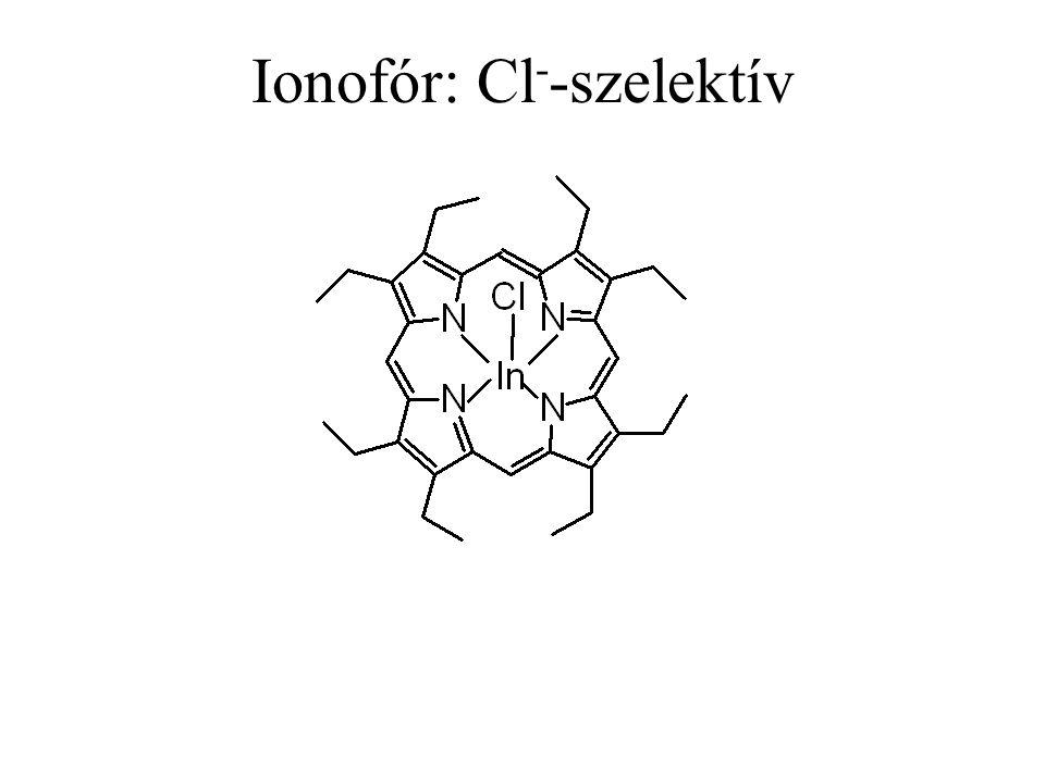Ionofór: Cl - -szelektív