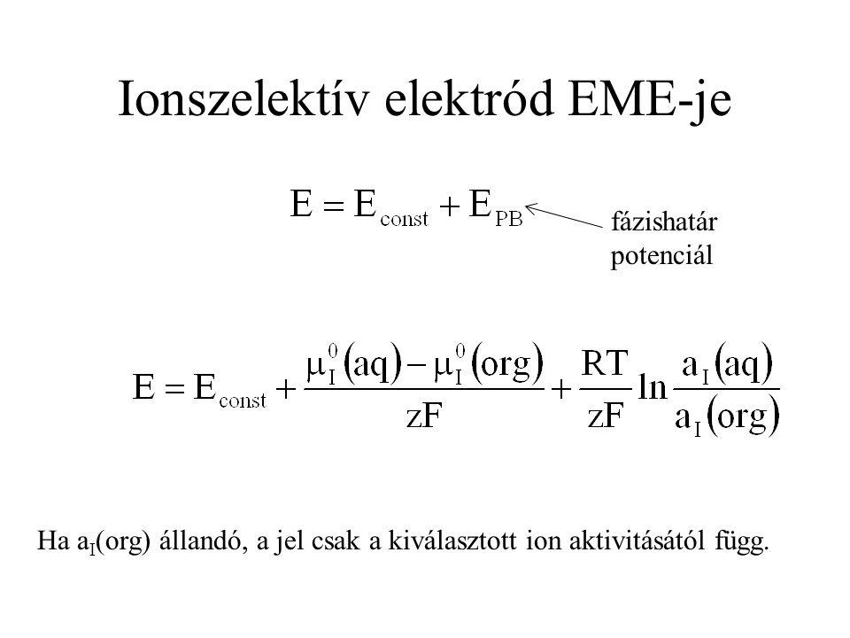 Ionszelektív elektród EME-je fázishatár potenciál Ha a I (org) állandó, a jel csak a kiválasztott ion aktivitásától függ.