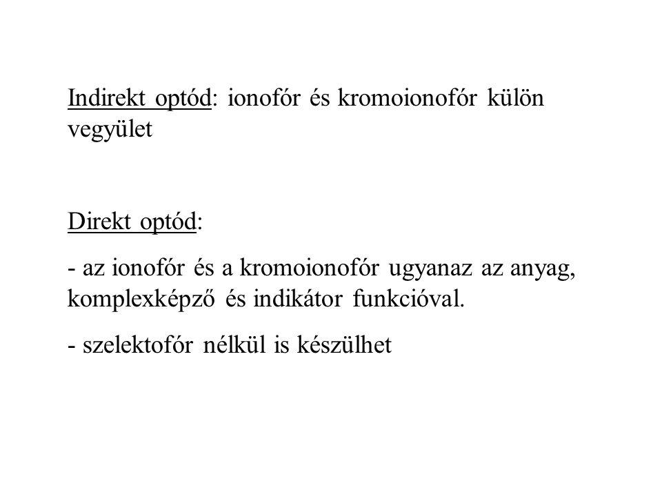 Indirekt optód: ionofór és kromoionofór külön vegyület Direkt optód: - az ionofór és a kromoionofór ugyanaz az anyag, komplexképző és indikátor funkci