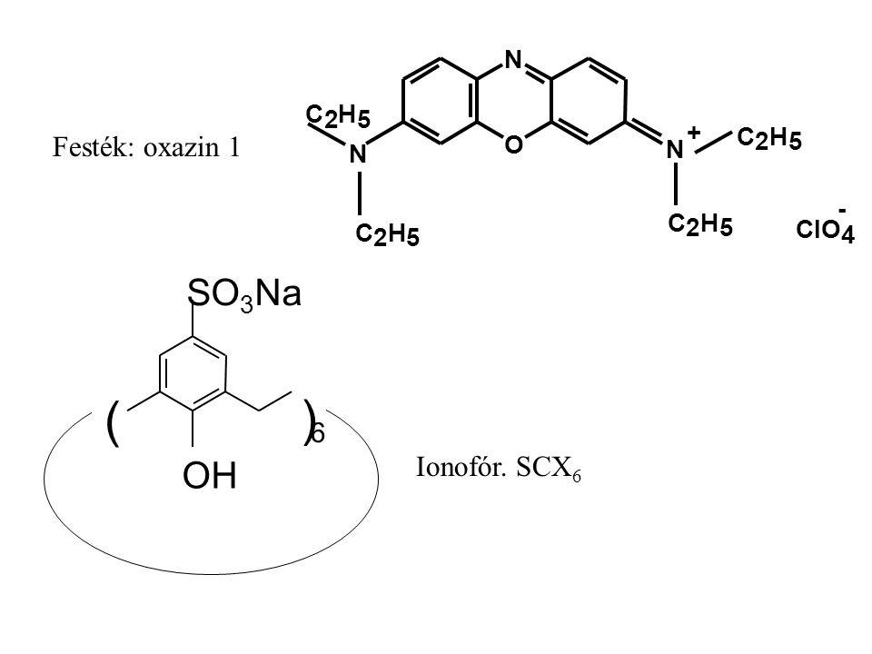 SO 3 Na OH ( ) 6 O N N N C 2 H 5 C 2 H 5 C 2 H 5 C 2 H 5 + ClO 4 - Ionofór. SCX 6 Festék: oxazin 1