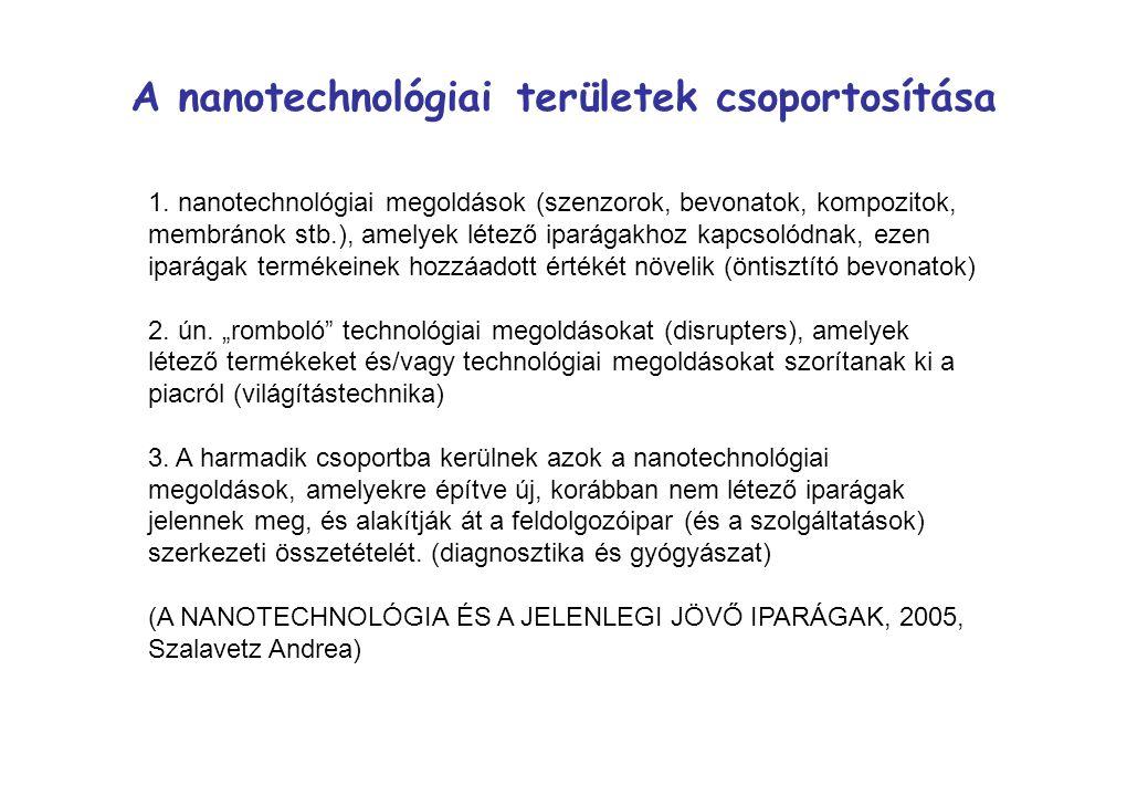 A nanotechnológiai területek csoportosítása 1. nanotechnológiai megoldások (szenzorok, bevonatok, kompozitok, membránok stb.), amelyek létező iparágak