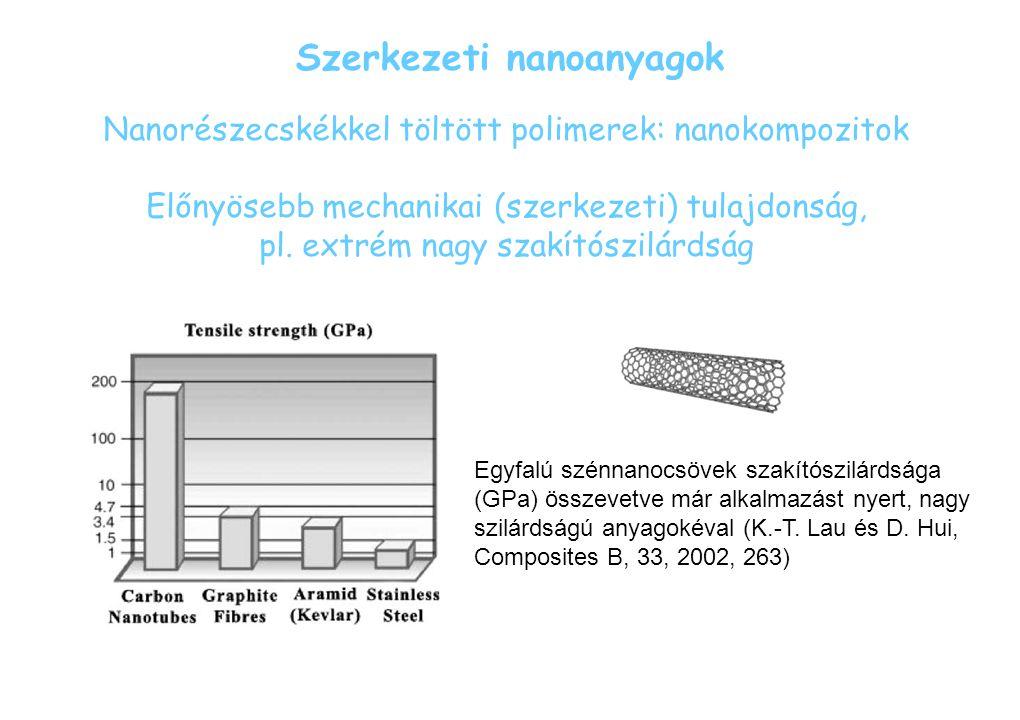Szerkezeti nanoanyagok Nanorészecskékkel töltött polimerek: nanokompozitok Előnyösebb mechanikai (szerkezeti) tulajdonság, pl. extrém nagy szakítószil